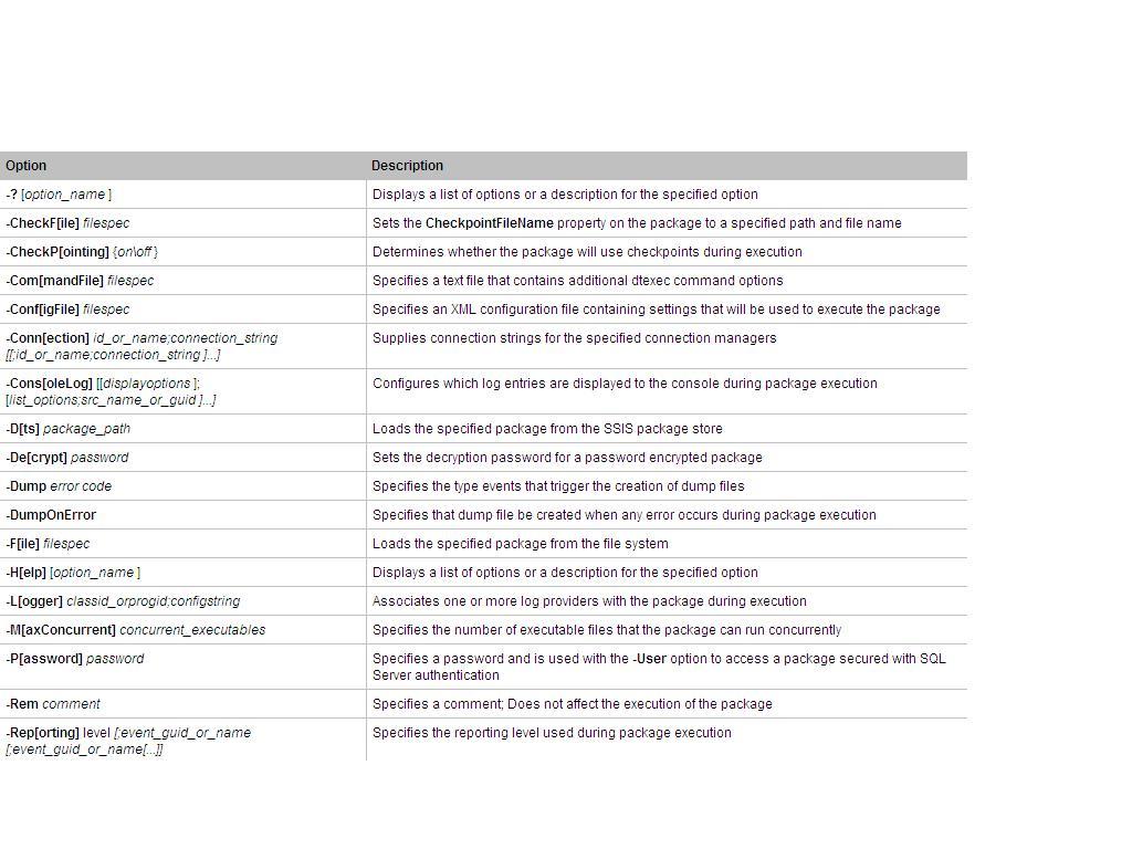 dtexec utility u2019s commands