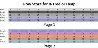 row store